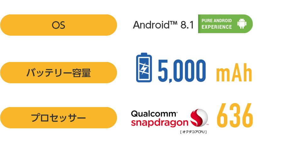 Pure Android OS / 5,000 mAh / Qualcomm® snapdragon 636